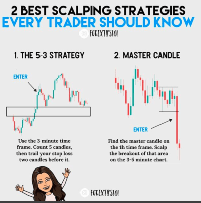 3 best trading tips for beginners