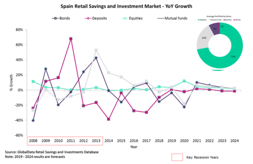 40 investment opportunities for companies in Spain for 2021