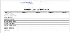 A cleaning business - assess market demand