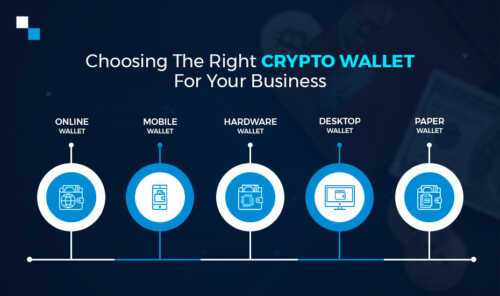 Choosing a cryptocurrency wallet - what you need to understand