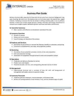 Composition Business Plan