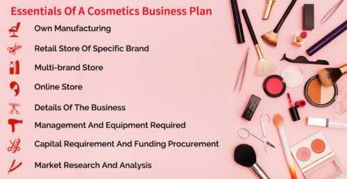 Cosmetics Store Launch Business Plan