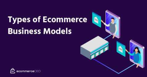 E-commerce business model illustrated by companies