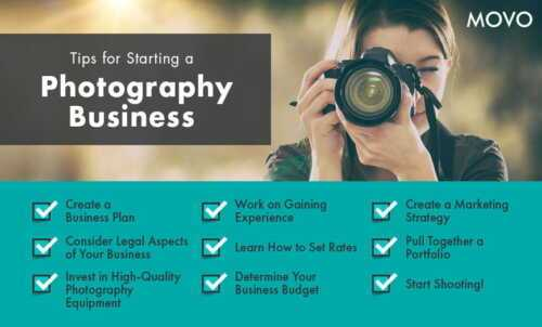 Effective Budgeting for Your Photography Business