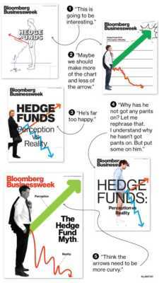 Hedge fund without money business plan