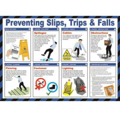 How to avoid slips and falls in the workplace?