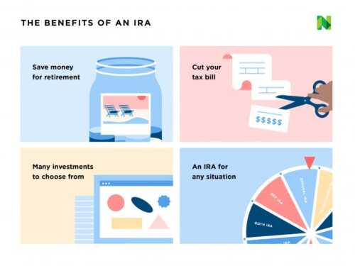 How to start your own IRA