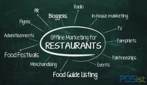 Marketing ideas strategies for creative restaurants