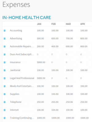 Money do home health agencies earn monthly