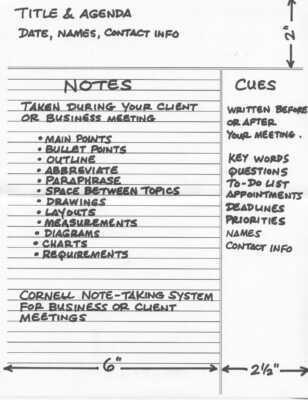 Note taking strategies for business meetings