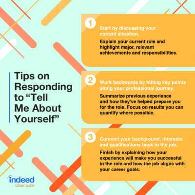 Our top 4 tips to help you interview