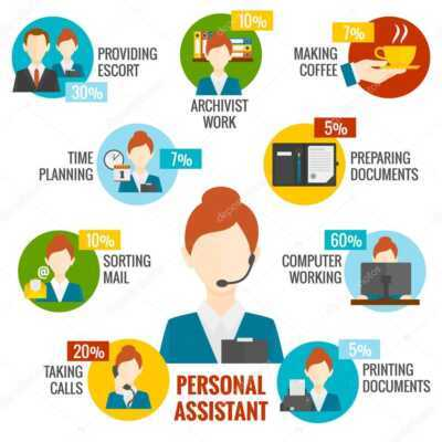 Personal assistance business
