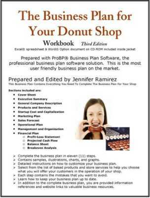 Popcorn Gourmet Business Creation - Sample Business Plan Template