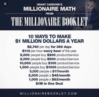 Quickly Make A Million Dollars In One Year