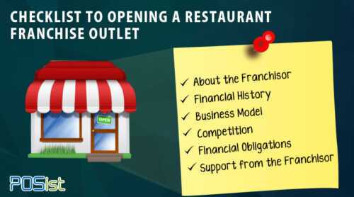 Restaurant business or buy a franchise