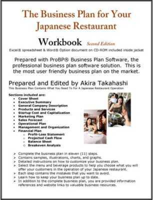 Sushi restaurant business plan