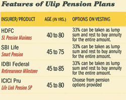 Tips for Choosing a Retirement Plan
