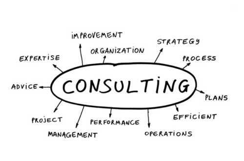 What can a consulting accelerator do for you?