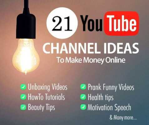 YouTube Video Ideas to Make Money