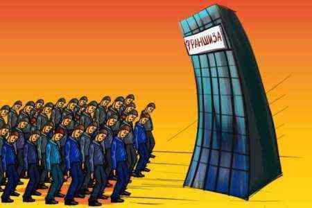 Создание знаковой компании - Образец шаблона бизнес-плана