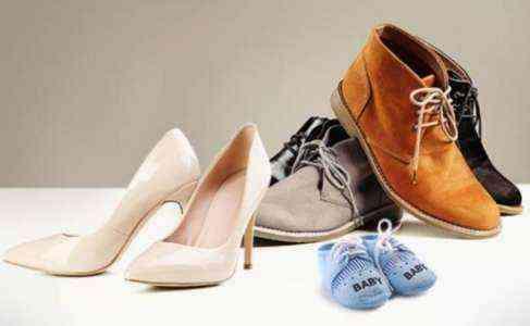 Создание компании по производству обуви - Образец шаблона бизнес-плана