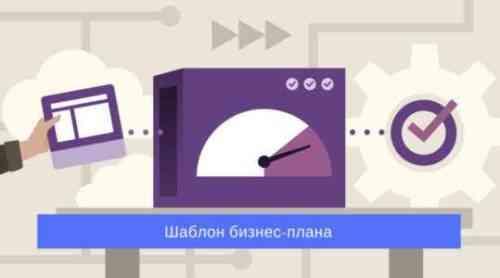 Цифровой маркетинг Бизнес-план Образец финансового прогноза