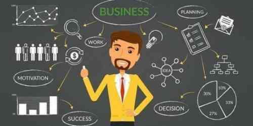 Образец шаблона бизнес-плана Artiste Management