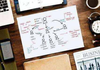 Запуск шаблона бизнес-плана компании по производству тетрадей