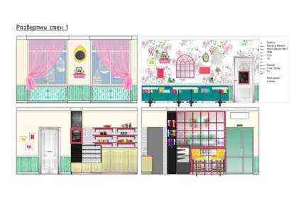 Образец шаблона бизнес-плана Rice Retail Store