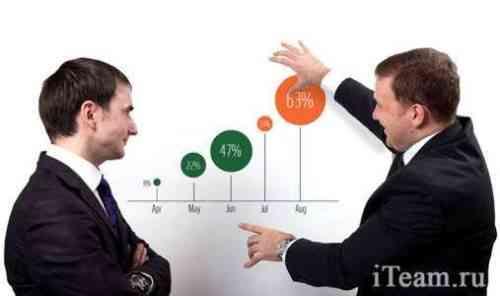 Предприниматель против владельца бизнеса против управляющего бизнесом - в чем разница