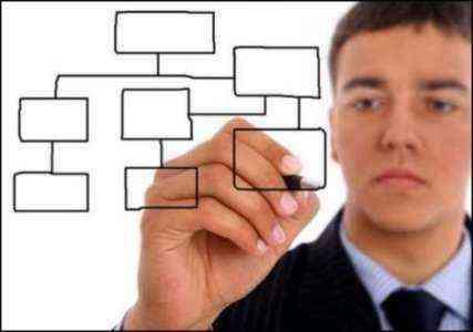 Образец шаблона бизнес-плана для фитотерапии