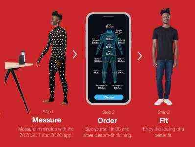 Как не дать конкурентам украсть ваши дизайны одежды
