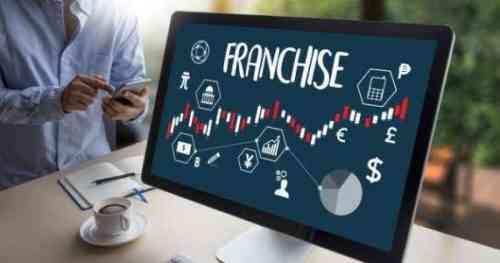 8 Лучшее туристическое агентство Возможности франшизы на продажу