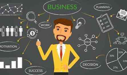 Начало розничного бизнеса в Интернете - Образец шаблона бизнес-плана