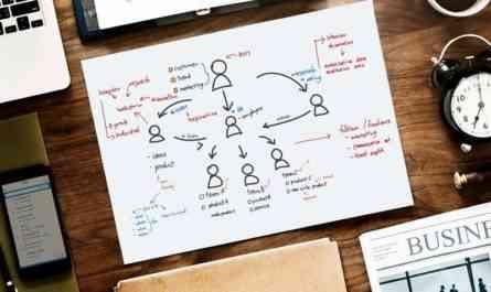 Образец шаблона бизнес-плана по изготовлению гробов