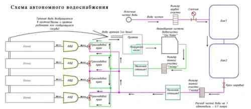 Образец шаблона бизнес-плана по мойке электроэнергии