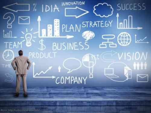 12 советов для именования и брендинга вашего стартап-бизнеса