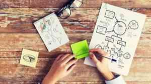 6 идей для новых предприятий, которые вы можете начать с небольшим бюджетом