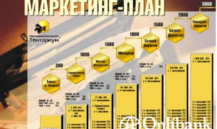 Образец шаблона бизнес-плана для флексопечати